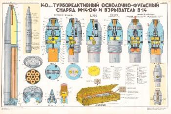 0195 (7). Военный ретро плакат: 140-мм реактивный осколочно-фугасный снаряд М-14-ОФ и взрыватель Б-14