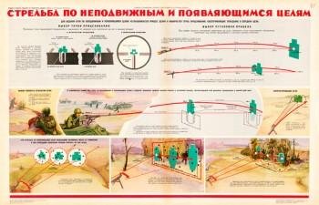 0328 (3) Военный ретро плакат: Стрельба по неподвижным и появляющимся целям