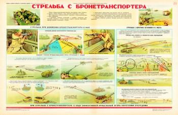 0328 (5) Военный ретро плакат: Стрельба с бронетранспортера