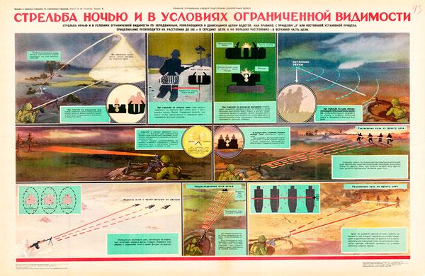 0328 (6) Военный ретро плакат: Стрельба ночью и в условиях ограниченной видимости