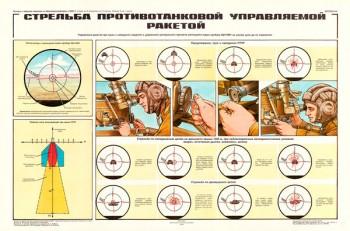 0328 (7) Военный ретро плакат: Стрельба противотанковой управляемой ракетой
