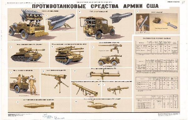 0378. Военный ретро плакат: Противотанковые средства армии США