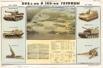 0388. Военный ретро плакат: 203,2-мм и 155-мм гаубицы