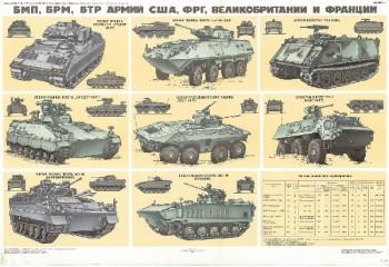 0389. Военный ретро плакат: БМП, БРМ, БТР армий США, ФРГ, Великобритании и Франции