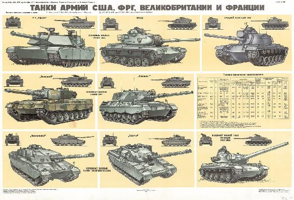 0390. Военный ретро плакат: Танки армий США, ФРГ, Великобритании и Франции