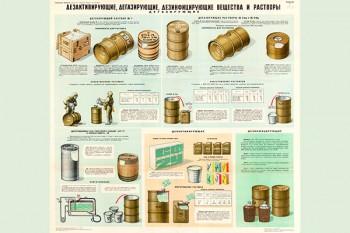 044 (2). Военный ретро плакат: Дезактивирующие, дегазирующие, дезинфицирующие вещества и растворы
