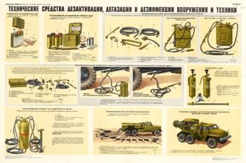 044 (3). Военный ретро плакат: Технические средства дезактивации, дегазации и дезинфекции вооружений и техники