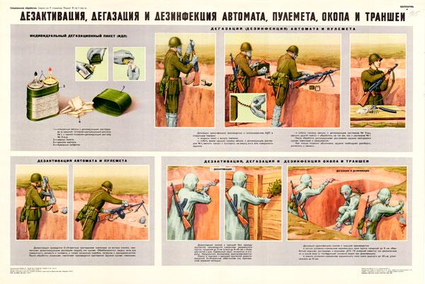 044 (4) Военный ретро плакат: Дезактивация, дегазация и дезинфекция автомата, пулемета, окопа и траншеи