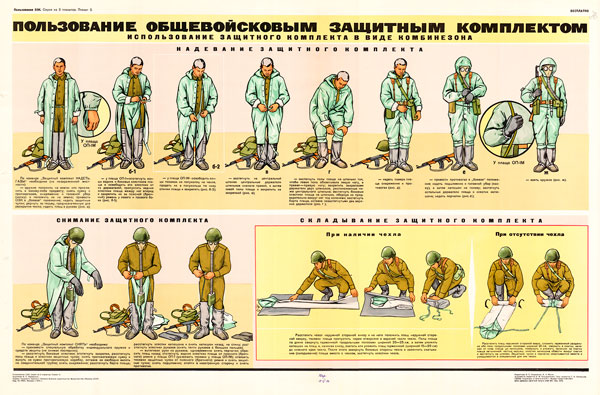 044 (6) Военный ретро плакат: Пользование общевойсковым защитным комплектом (часть 2)