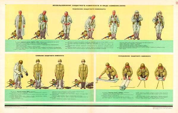 044 (8) Военный ретро плакат: Пользование общевойсковым защитным комплектом (Вариант № 2, часть 2)