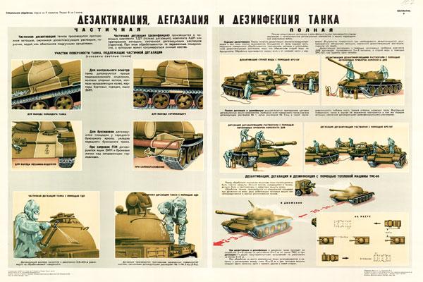 044 (9) Военный ретро плакат: Дезактивация, дегазация и дезинфекция танка