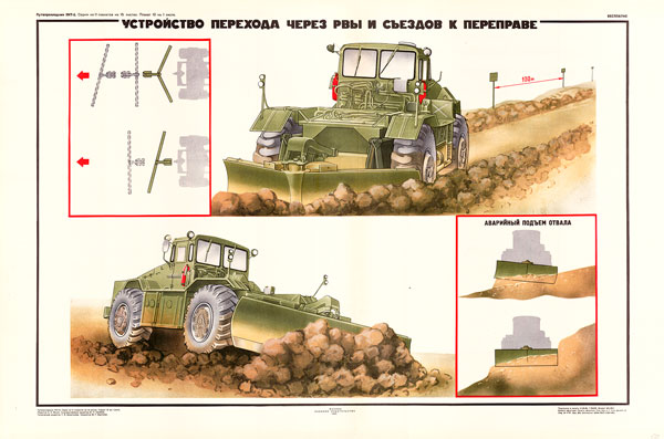 0473 (4). Военный ретро плакат: Устройство переходов через рвы и съездов к переправе