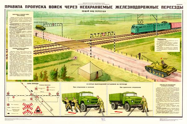 0464 (2). Военный ретро плакат: Правила пропуска войск через неохраняемые железнодорожные переезды
