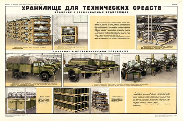 0464 (3). Военный ретро плакат: Хранилище для технических средств