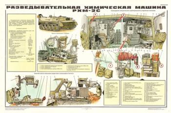 0464 (4). Военный ретро плакат: Разведывательная химическая машина РХМ-2С