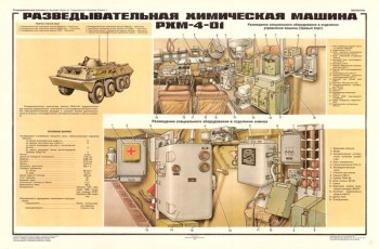 0464 (6). Военный ретро плакат: Разведывательная химическая машина РХМ-4-01