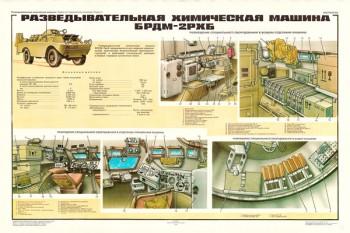 0464 (7). Военный ретро плакат: Разведывательная химическая машина БРДМ-2ПХБ