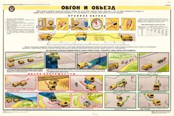 0765 (3). Военный ретро плакат: Обгон и объезд
