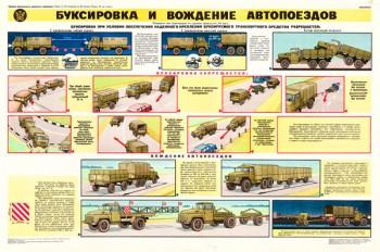 0765 (5). Военный ретро плакат: Буксировка и вождение автопоездов