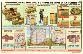 0765 (6). Военный ретро плакат: Сокращение потерь горючего при хранении