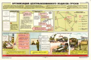 0765 (7). Военный ретро плакат: Организация централизованного подвоза грузов
