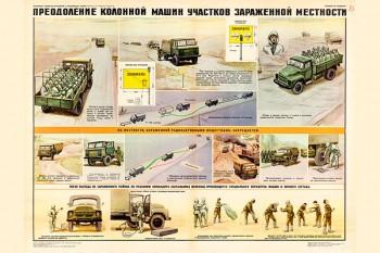 0768 (5). Военный ретро плакат: Преодоление колонной машин участков зараженной местности