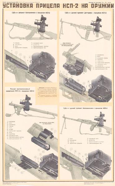 1016. Военный ретро плакат: Установка прицела НСП-2 на оружие