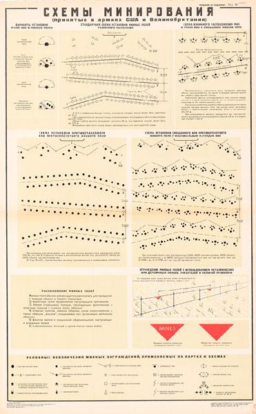 1017. Военный ретро плакат: Схемы минирования (США, Великобритания)