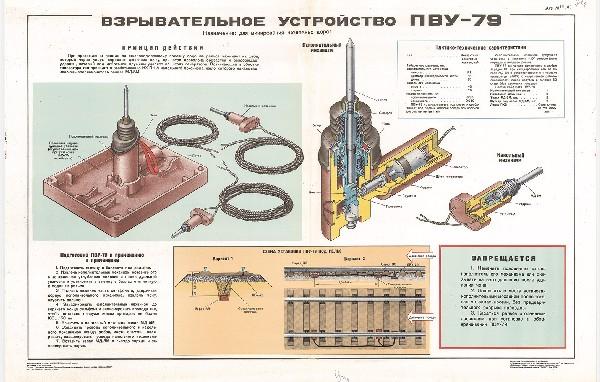 1018. Военный ретро плакат: Взрывательное устройство ПВУ-79