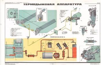 1019. Военный ретро плакат: Термодымовая аппаратура