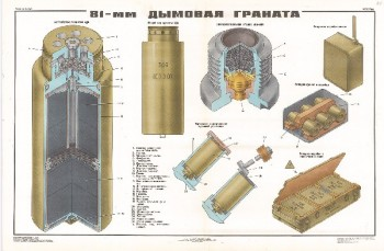 1020. Военный ретро плакат: 81-мм дымовая граната