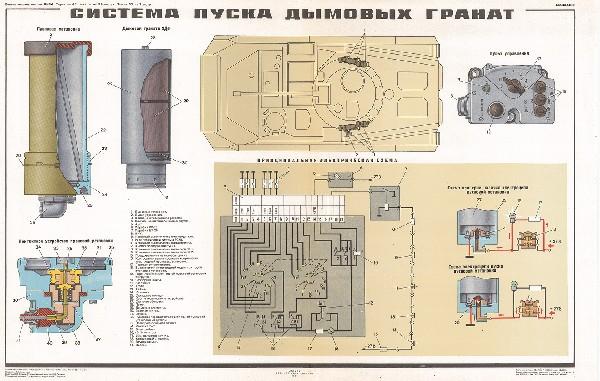 1021. Военный ретро плакат: Система пуска дымовых гранат