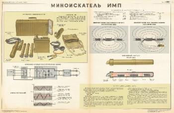 1023. Военный ретро плакат: Миноискатель ИМП ч.2