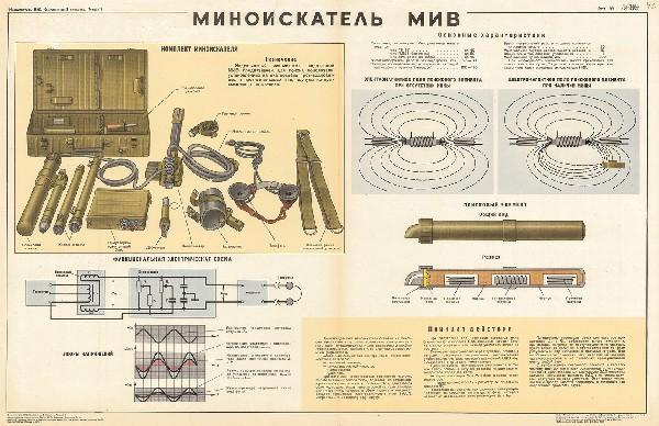 1025. Военный ретро плакат: Миноискатель МИВ ч.2