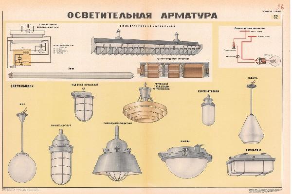 1026. Военный ретро плакат: Осветительная арматура