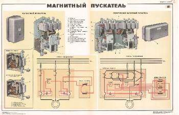 1027. Военный ретро плакат: Магнитный пускатель
