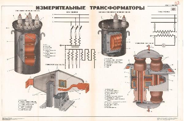 1029. Военный ретро плакат: Измерительные трансформаторы