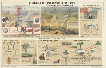 1060. Военный ретро плакат: Помехи радиоприему