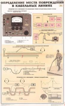 1064. Военный ретро плакат: Определение места повреждения в кабельных линиях