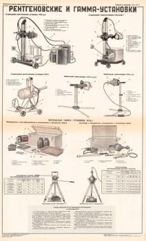1065. Военный ретро плакат: Рентгеновские и гамма установки