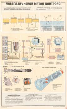 1067. Военный ретро плакат: Ультрозвуковой метод контроля