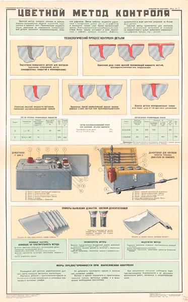 1069. Военный ретро плакат: Цветной метод контроля