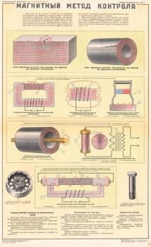 1070. Военный ретро плакат: Магнитный метод контроля