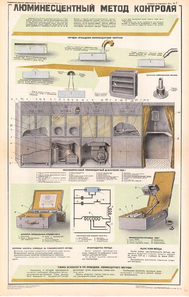 1071. Военный ретро плакат: Люминисцентный метод контроля
