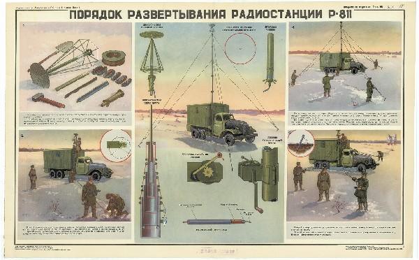1072. Военный ретро плакат: Порядок развертывания радиостанции Р-811