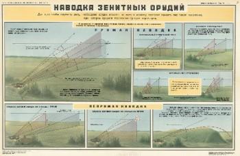 1077. Военный ретро плакат: Наводка зенитных орудий