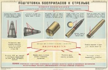 1086. Военный ретро плакат: Подготовка боеприпасов к стрельбе ч.2