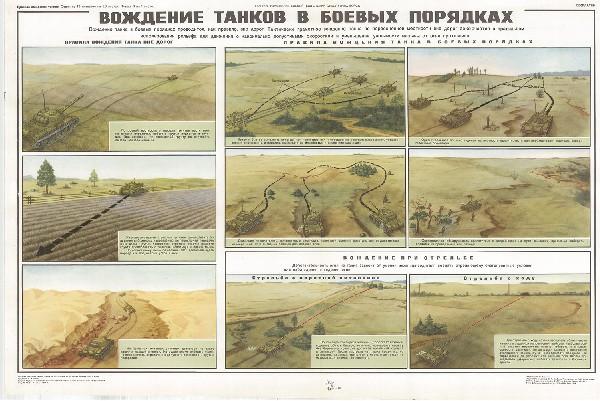 1093. Военный ретро плакат: Вождение танков в боевых порядках