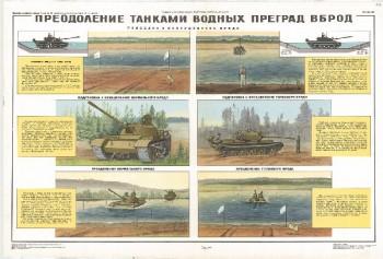 1095. Военный ретро плакат: Преодоление танками водных преград вброд