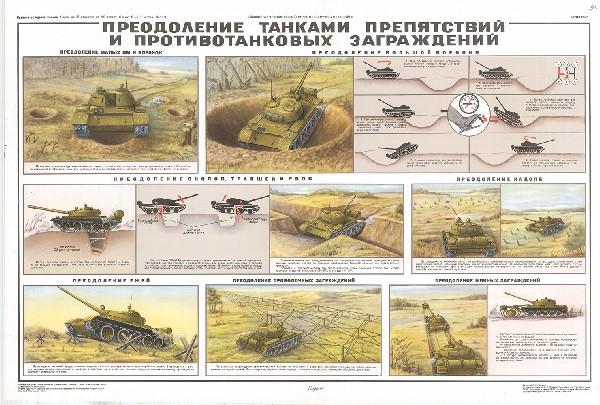 1097. Военный ретро плакат: Преодоление танками препятствий и противотанковых заграждений